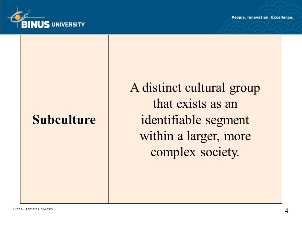 Bina Nusantara University 5 Figure 13.1 Relationship Between Culture and Subculture Subcultural Traits of Easterners Dominant Cultural Traits of U.S.