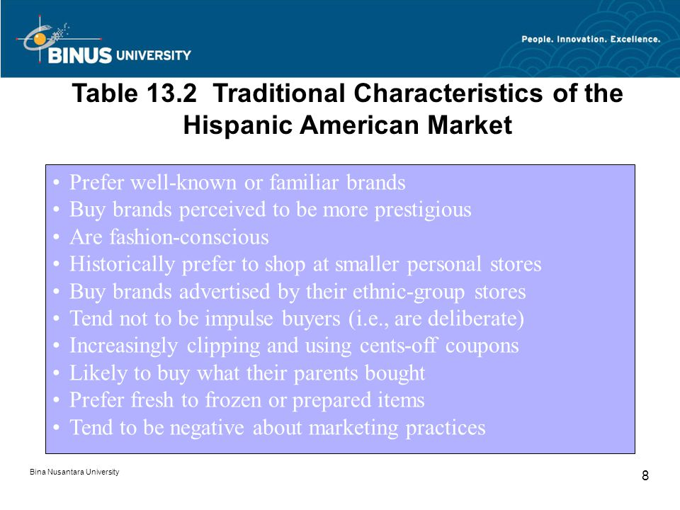Bina Nusantara University 8 Table 13.2 Traditional Characteristics of the Hispanic American Market Prefer well-known or familiar brands Buy brands per