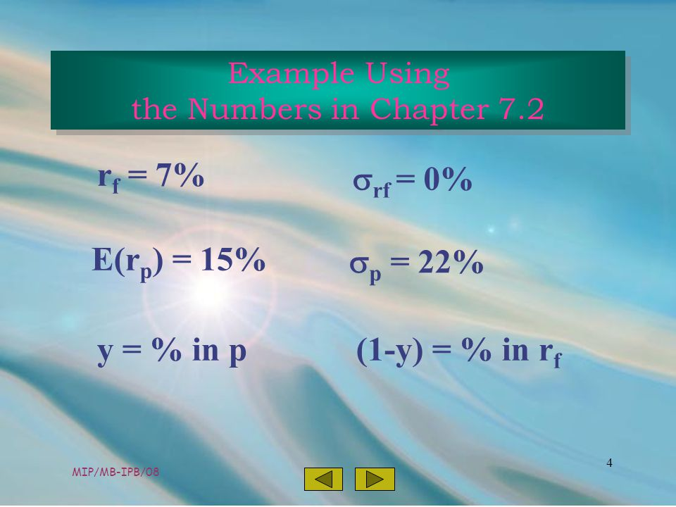 MIP/MB-IPB/08 4 r f = 7%  rf = 0% E(r p ) = 15%  p = 22% y = % in p(1-y) = % in r f Example Using the Numbers in Chapter 7.2