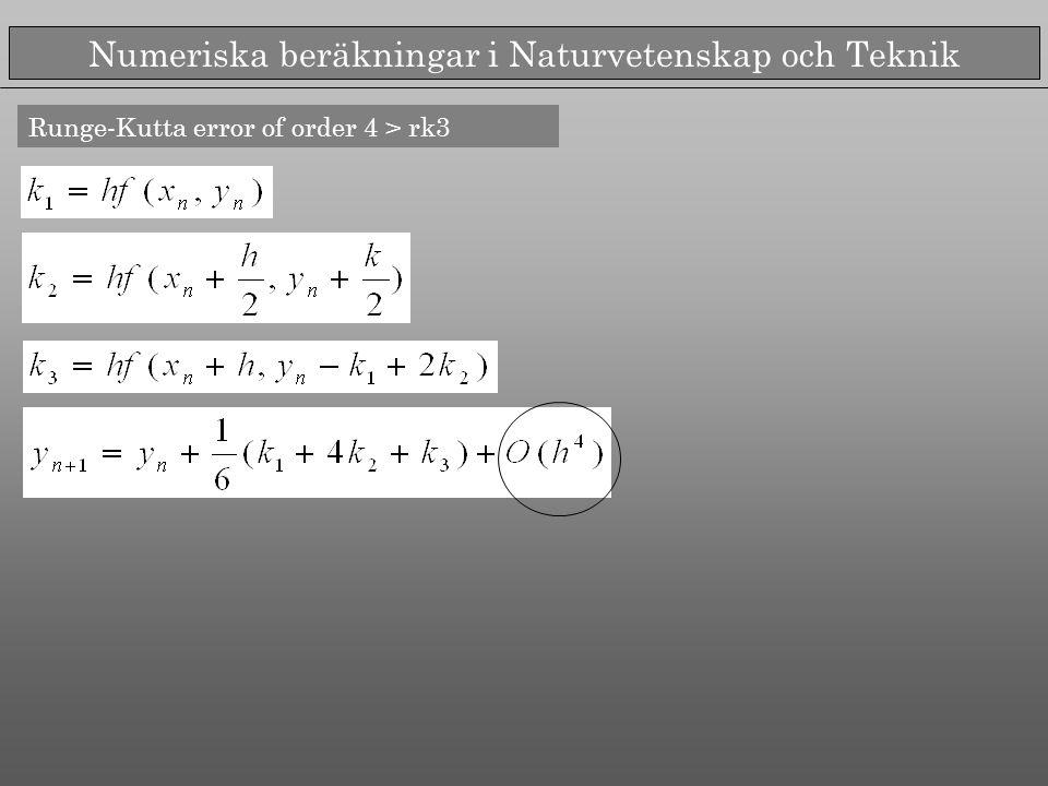 Numeriska beräkningar i Naturvetenskap och Teknik Runge-Kutta error of order 4 > rk3