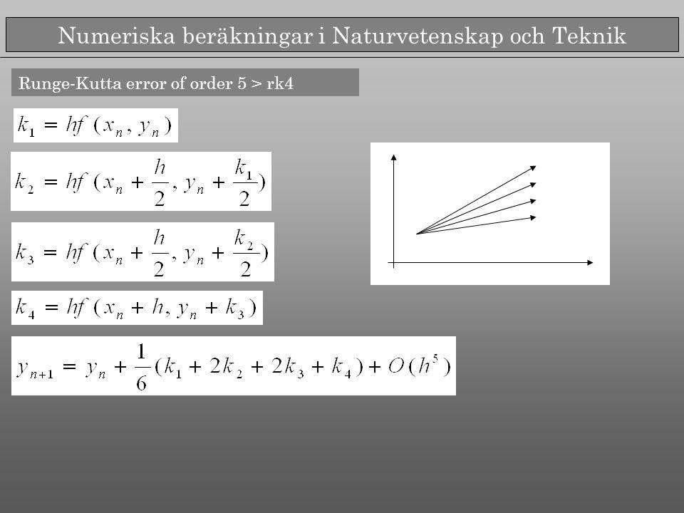 Numeriska beräkningar i Naturvetenskap och Teknik Runge-Kutta error of order 5 > rk4
