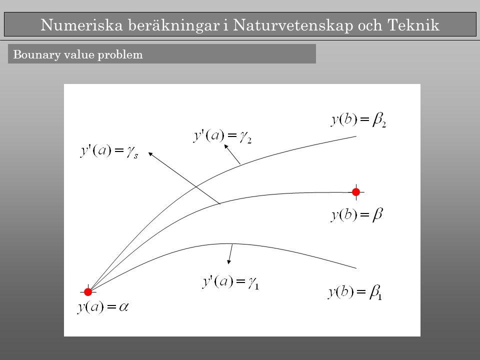 Numeriska beräkningar i Naturvetenskap och Teknik Bounary value problem