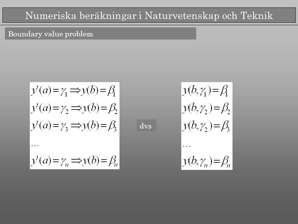 Numeriska beräkningar i Naturvetenskap och Teknik Boundary value problem dvs