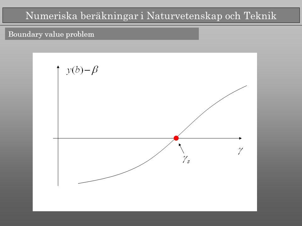 Numeriska beräkningar i Naturvetenskap och Teknik Boundary value problem