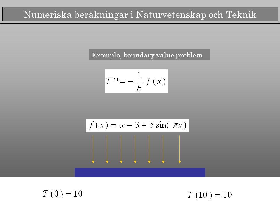 Numeriska beräkningar i Naturvetenskap och Teknik Exemple, boundary value problem