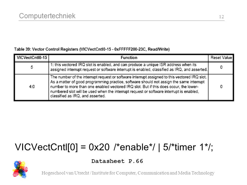 Computertechniek Hogeschool van Utrecht / Institute for Computer, Communication and Media Technology 12 Datasheet P.66 VICVectCntl[0] = 0x20/*enable*/ | 5/*timer 1*/;