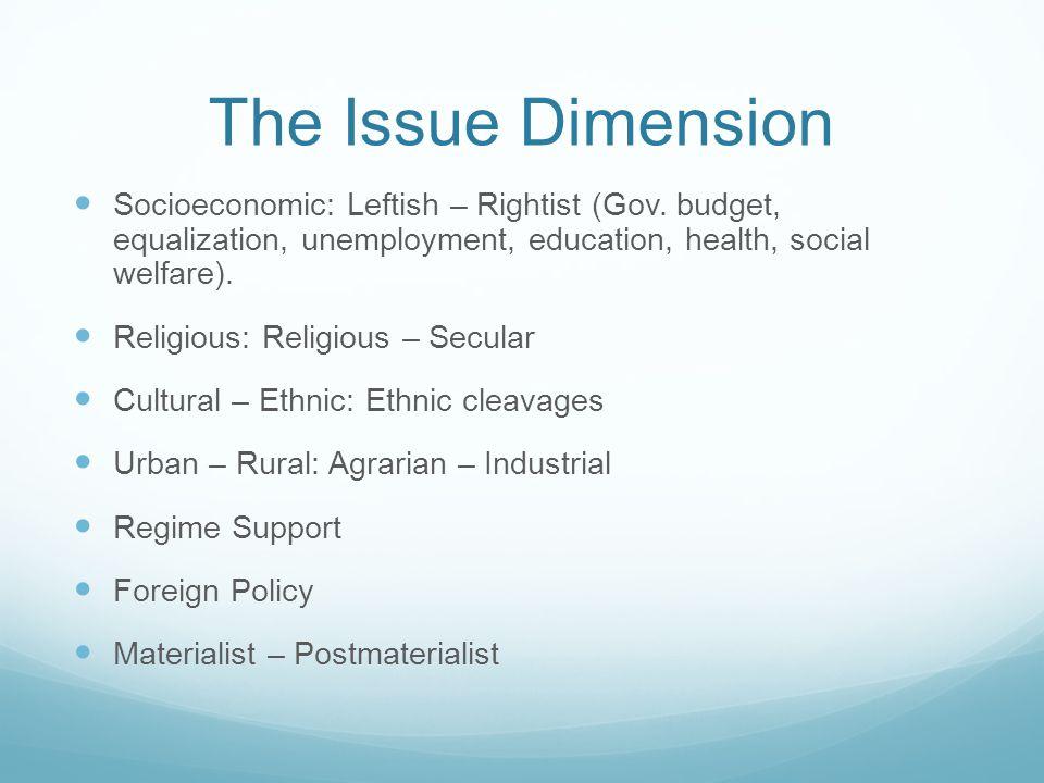 The Issue Dimension Socioeconomic: Leftish – Rightist (Gov.