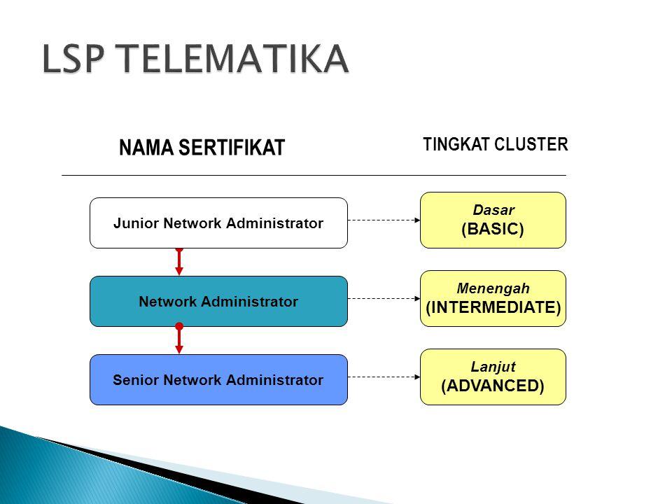 Network Administrator Senior Network Administrator Junior Network Administrator NAMA SERTIFIKAT Dasar (BASIC) Menengah (INTERMEDIATE) Lanjut (ADVANCED