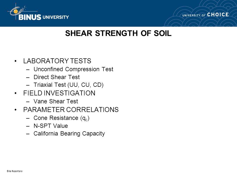 Bina Nusantara SHEAR STRENGTH OF SOIL LABORATORY TESTS –Unconfined Compression Test –Direct Shear Test –Triaxial Test (UU, CU, CD) FIELD INVESTIGATION