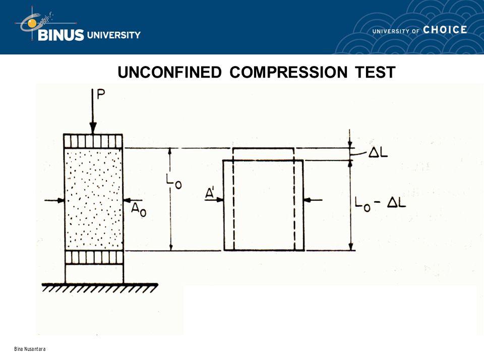 Bina Nusantara UNCONFINED COMPRESSION TEST