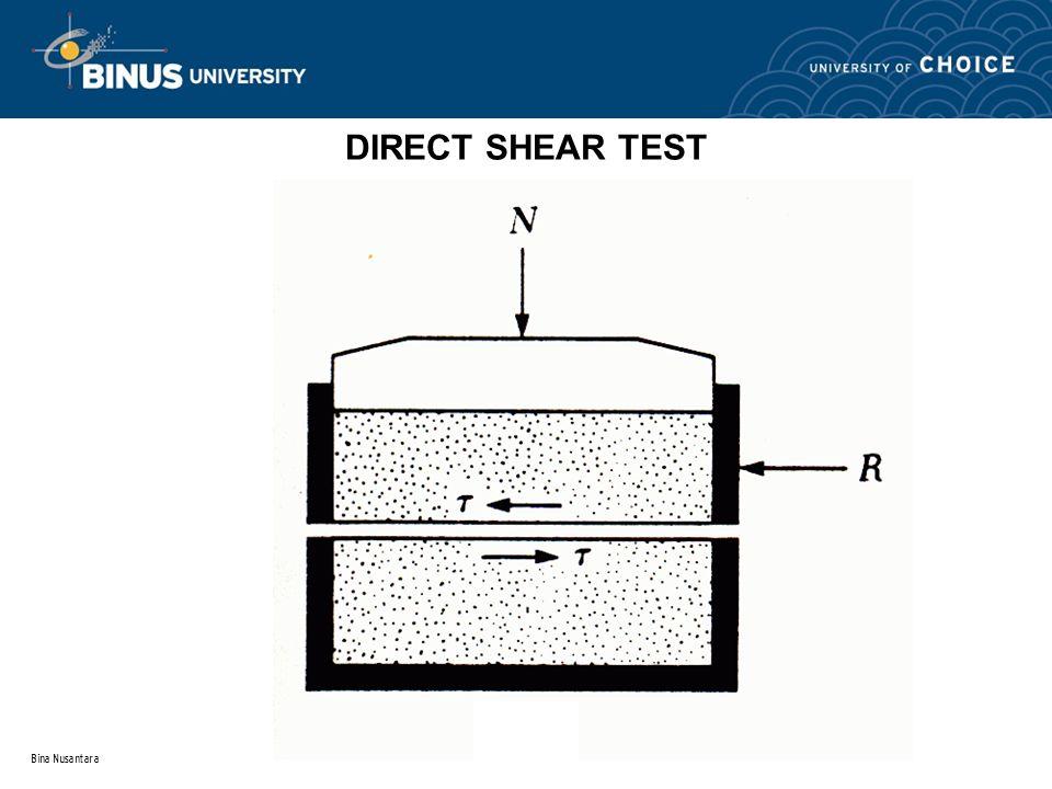 Bina Nusantara DIRECT SHEAR TEST