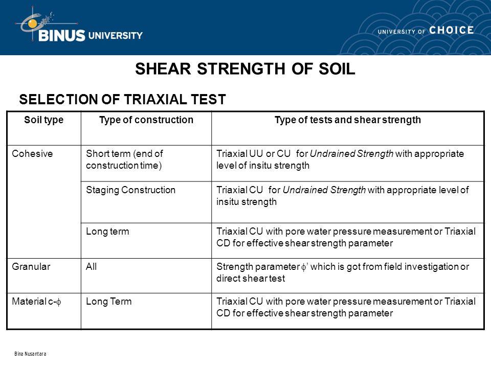 Bina Nusantara SHEAR STRENGTH OF SOIL SELECTION OF TRIAXIAL TEST Soil typeType of constructionType of tests and shear strength CohesiveShort term (end