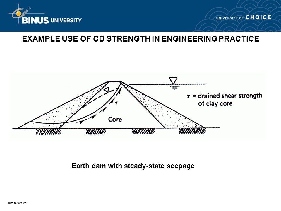 Bina Nusantara EXAMPLE USE OF CD STRENGTH IN ENGINEERING PRACTICE Earth dam with steady-state seepage