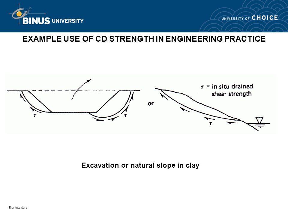 Bina Nusantara EXAMPLE USE OF CD STRENGTH IN ENGINEERING PRACTICE Excavation or natural slope in clay