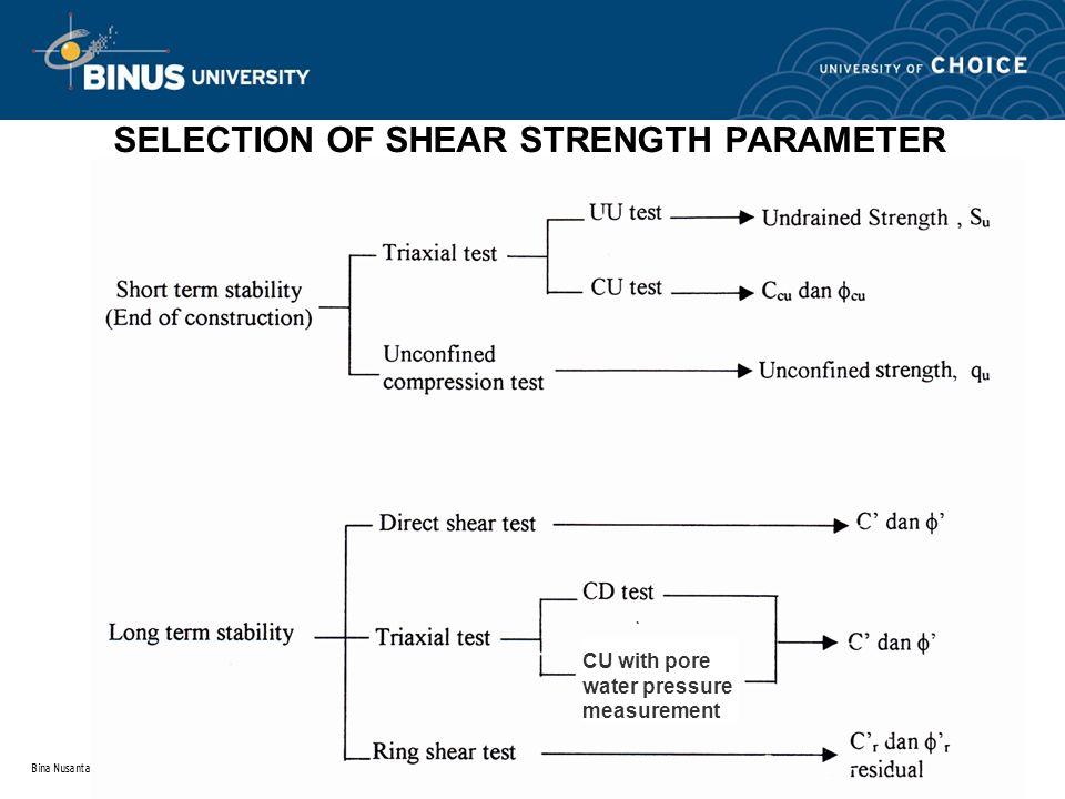 Bina Nusantara SELECTION OF SHEAR STRENGTH PARAMETER CU with pore water pressure measurement
