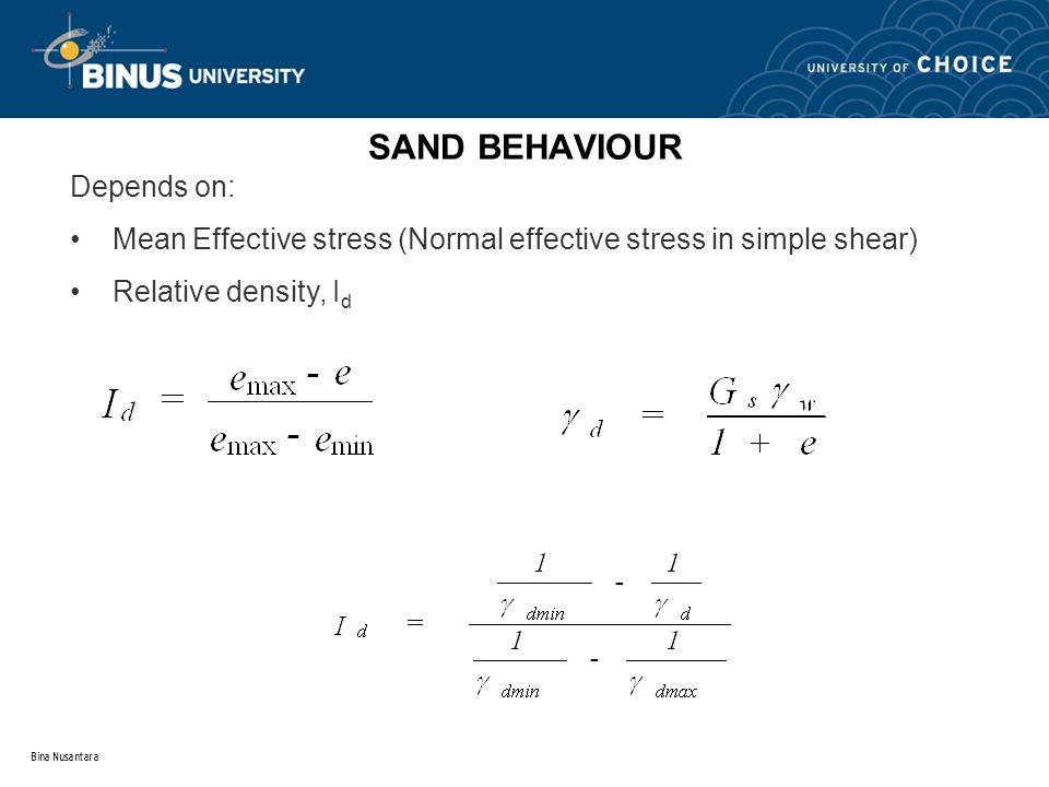 Bina Nusantara SAND BEHAVIOUR Depends on: Mean Effective stress (Normal effective stress in simple shear) Relative density, I d