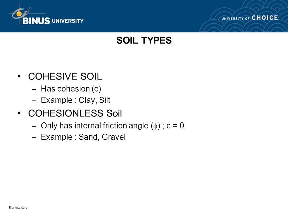 Bina Nusantara SOIL TYPES COHESIVE SOIL –Has cohesion (c) –Example : Clay, Silt COHESIONLESS Soil –Only has internal friction angle (  ) ; c = 0 –Exa