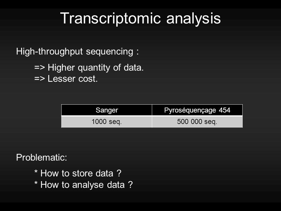 Transcriptomic analysis High-throughput sequencing : => Higher quantity of data.
