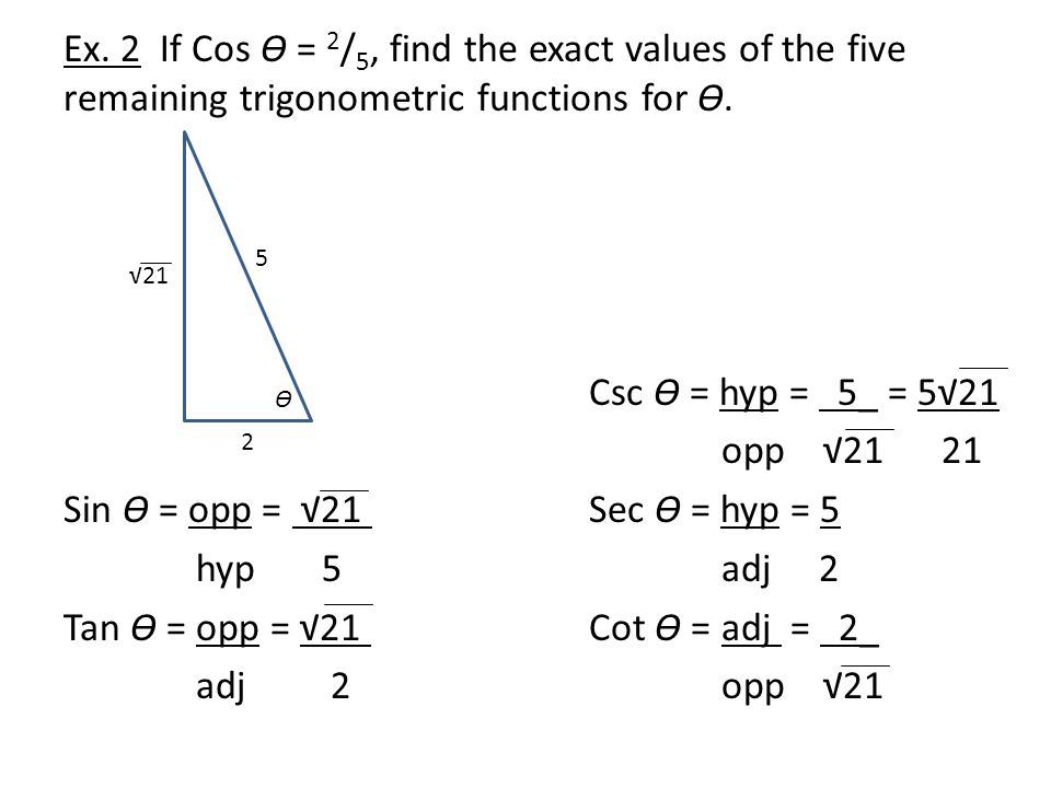 Ex.2 If Cos Ɵ = 2 / 5, find the exact values of the five remaining trigonometric functions for Ɵ.