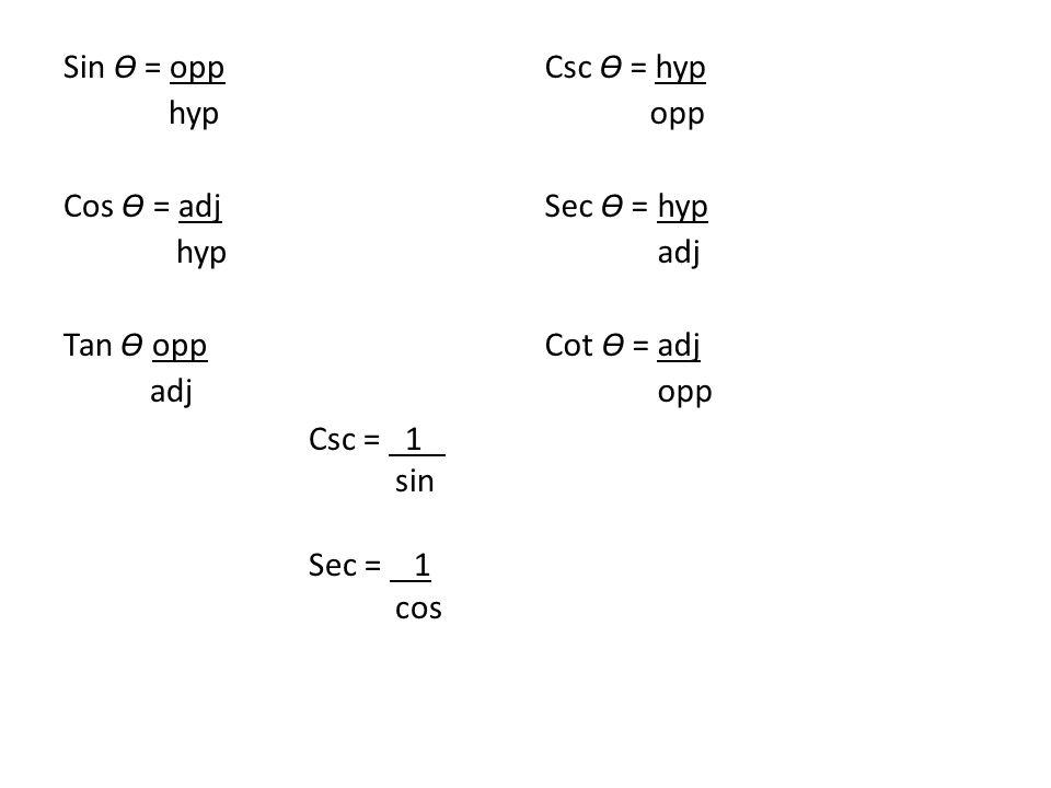 Sin Ɵ = opp hyp Cos Ɵ = adj hyp Tan Ɵ opp adj Csc Ɵ = hyp opp Sec Ɵ = hyp adj Cot Ɵ = adj opp Csc = 1 sin Sec = 1 cos