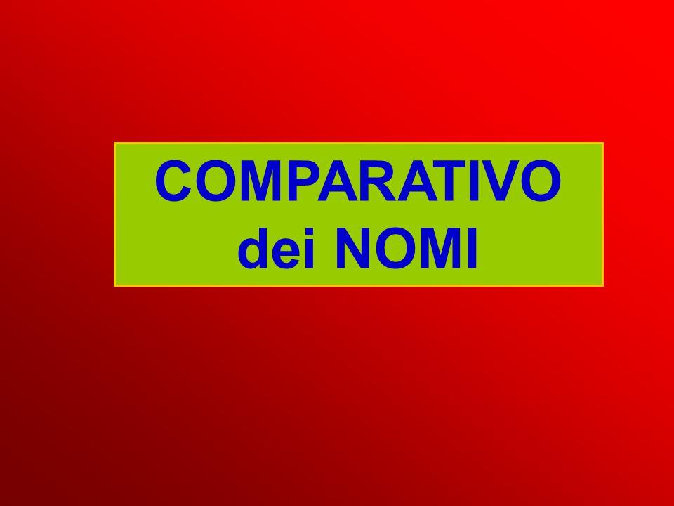 COMPARATIVO dei NOMI