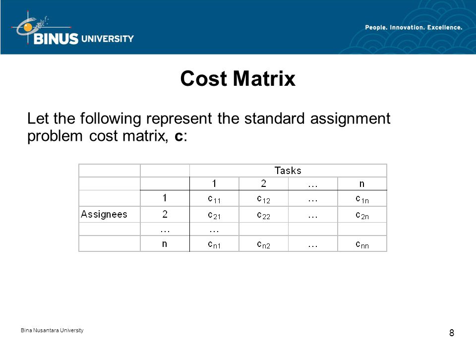 Cost Matrix Let the following represent the standard assignment problem cost matrix, c: Bina Nusantara University 8