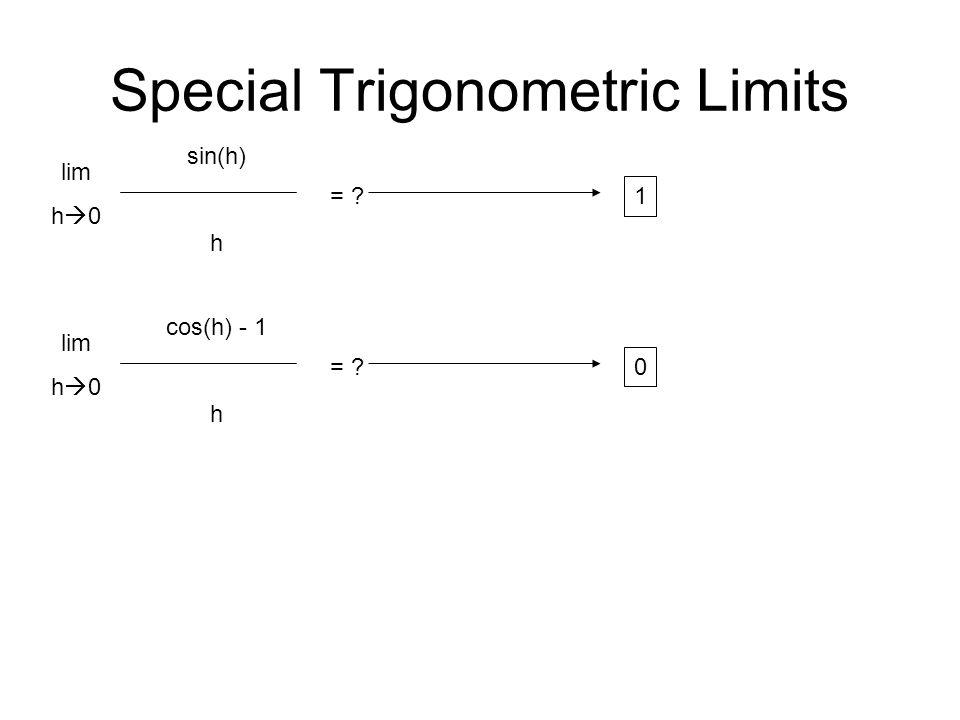 Special Trigonometric Limits lim h  0 sin(h) h = ? 1 lim h  0 cos(h) - 1 h = ? 0