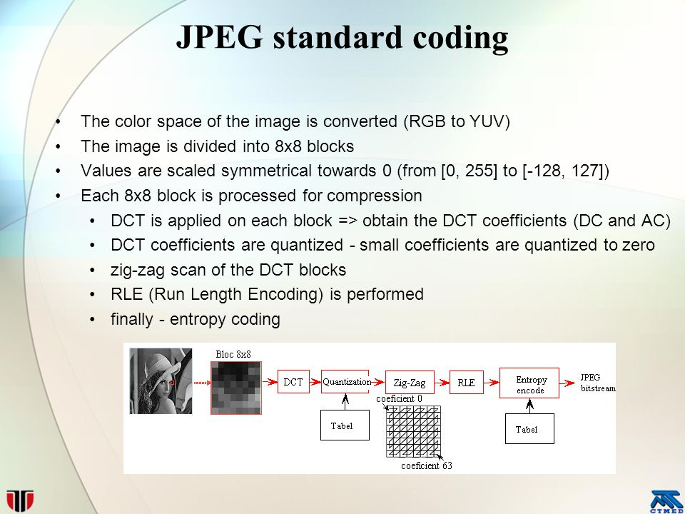 JPEG standard coding The color space of the image is converted (RGB to YUV) The image is divided into 8x8 blocks Values are scaled symmetrical towards 0 (from [0, 255] to [-128, 127]) Each 8x8 block is processed for compression DCT is applied on each block => obtain the DCT coefficients (DC and AC) DCT coefficients are quantized - small coefficients are quantized to zero zig-zag scan of the DCT blocks RLE (Run Length Encoding) is performed finally - entropy coding