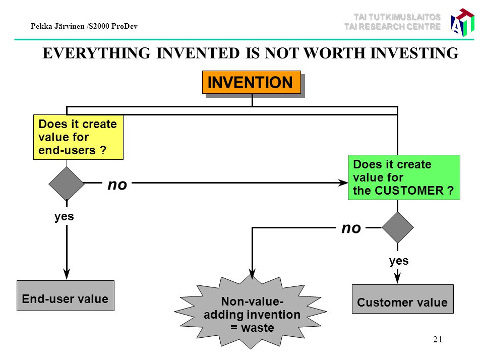 TAI TUTKIMUSLAITOS TAI RESEARCH CENTRE Pekka Järvinen /S2000 ProDev 21 EVERYTHING INVENTED IS NOT WORTH INVESTING INVENTION Does it create value for end-users .