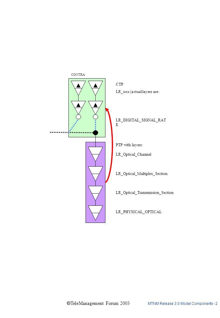 MTNM Release 3.0 Model Components - 2  TeleManagement Forum 2003 CTP LR_xxx (actual layers are: LR_DIGITAL_SIGNAL_RAT E PTP with layers: LR_Optical_C