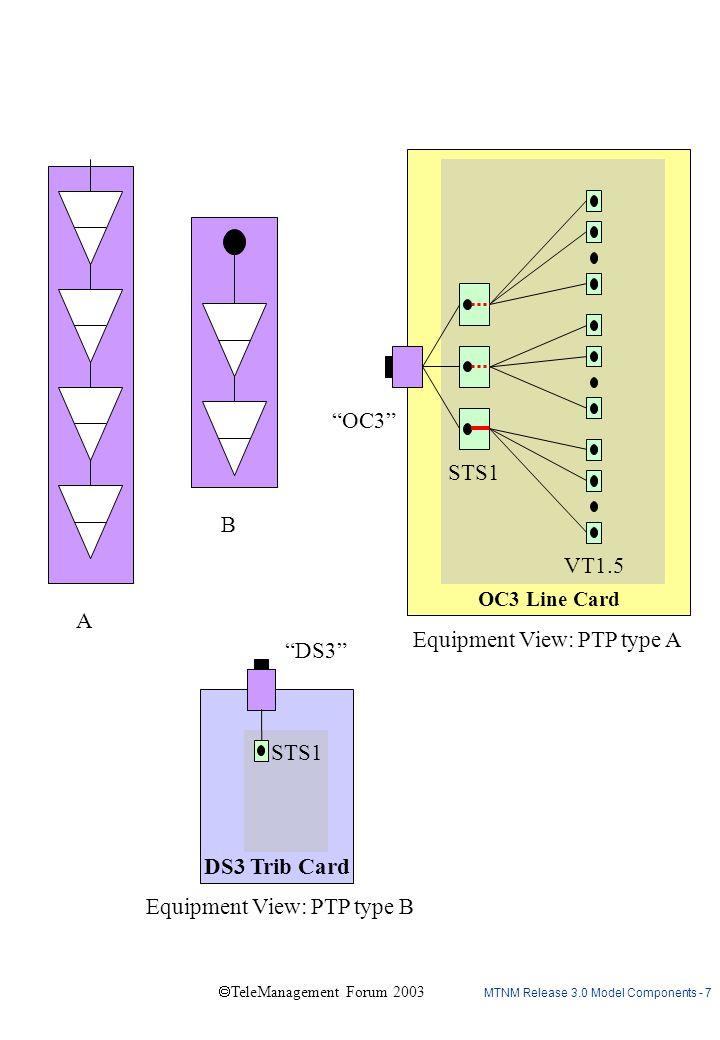 "MTNM Release 3.0 Model Components - 7  TeleManagement Forum 2003 A B Equipment View: PTP type B OC3 Line Card ""OC3"" STS1 VT1.5 Equipment View: PTP ty"