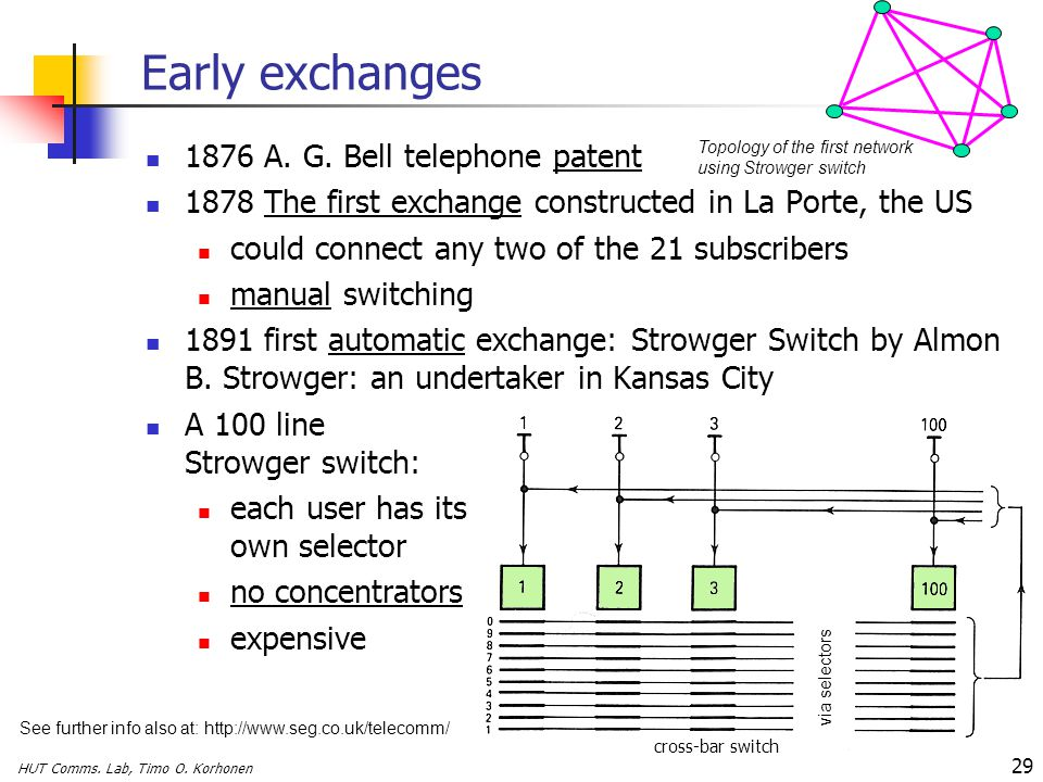 HUT Comms. Lab, Timo O. Korhonen 29 Early exchanges 1876 A. G. Bell telephone patent 1878 The first exchange constructed in La Porte, the US could con
