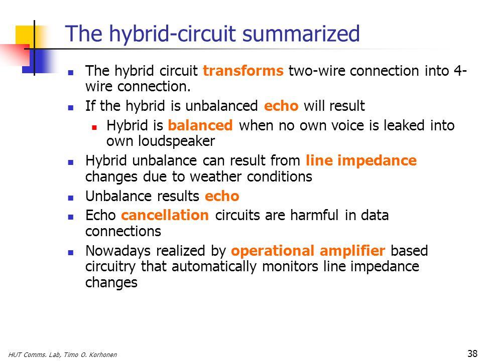 HUT Comms. Lab, Timo O. Korhonen 38 The hybrid-circuit summarized The hybrid circuit transforms two-wire connection into 4- wire connection. If the hy