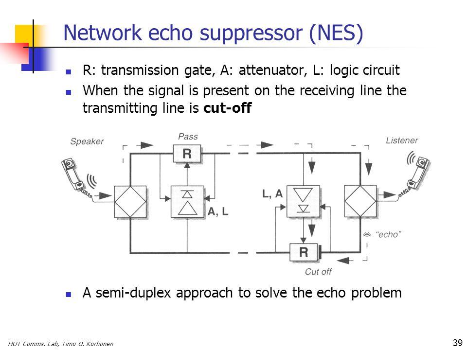 HUT Comms. Lab, Timo O. Korhonen 39 Network echo suppressor (NES) R: transmission gate, A: attenuator, L: logic circuit When the signal is present on