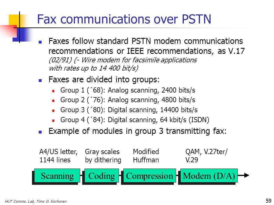 HUT Comms. Lab, Timo O. Korhonen 59 Fax communications over PSTN Faxes follow standard PSTN modem communications recommendations or IEEE recommendatio