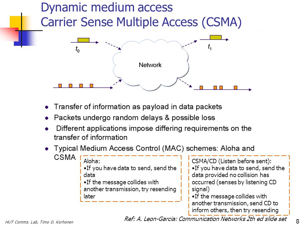 HUT Comms. Lab, Timo O. Korhonen 8 Dynamic medium access Carrier Sense Multiple Access (CSMA) Ref: A. Leon-Garcia: Communication Networks 2th ed slide