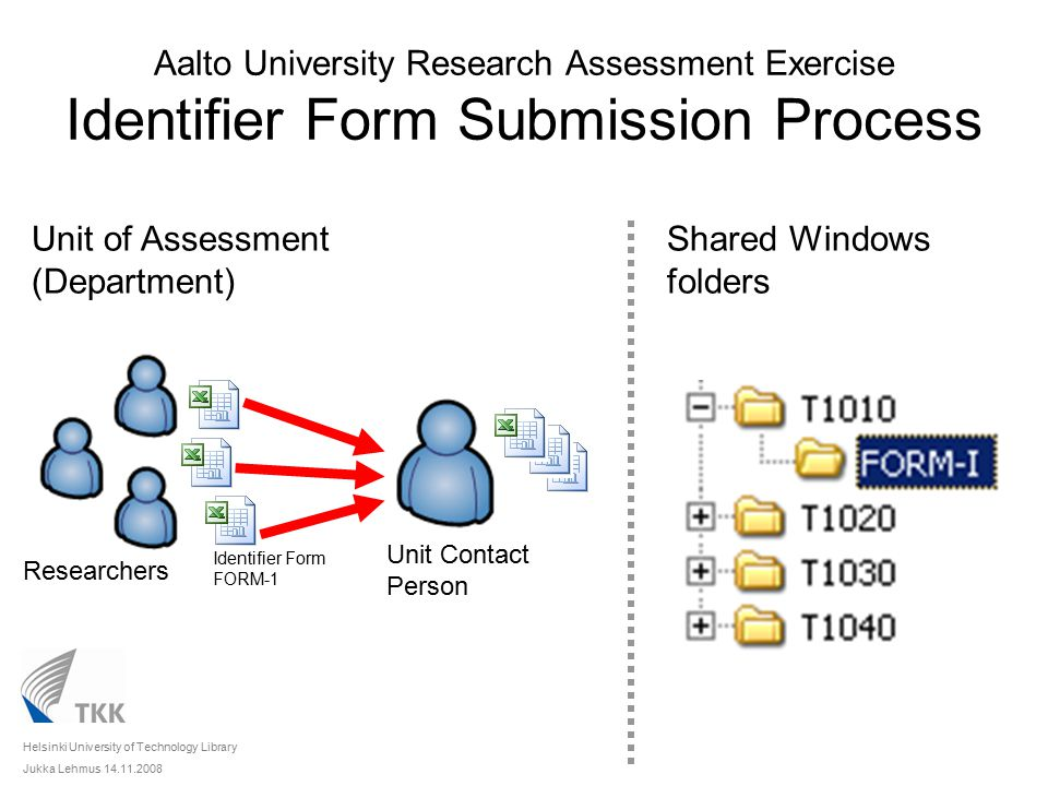 Aalto University Research Assessment Exercise Identifier Form Submission Process Unit of Assessment (Department) Shared Windows folders Researchers Unit Contact Person Identifier Form FORM-1 Helsinki University of Technology Library Jukka Lehmus 14.11.2008