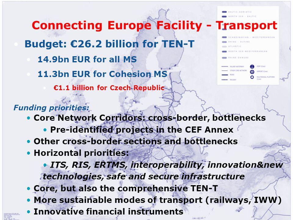 Transport Budget: €26.2 billion for TEN-T 14.9bn EUR for all MS 11.3bn EUR for Cohesion MS €1.1 billion for Czech Republic Funding priorities: Core Ne