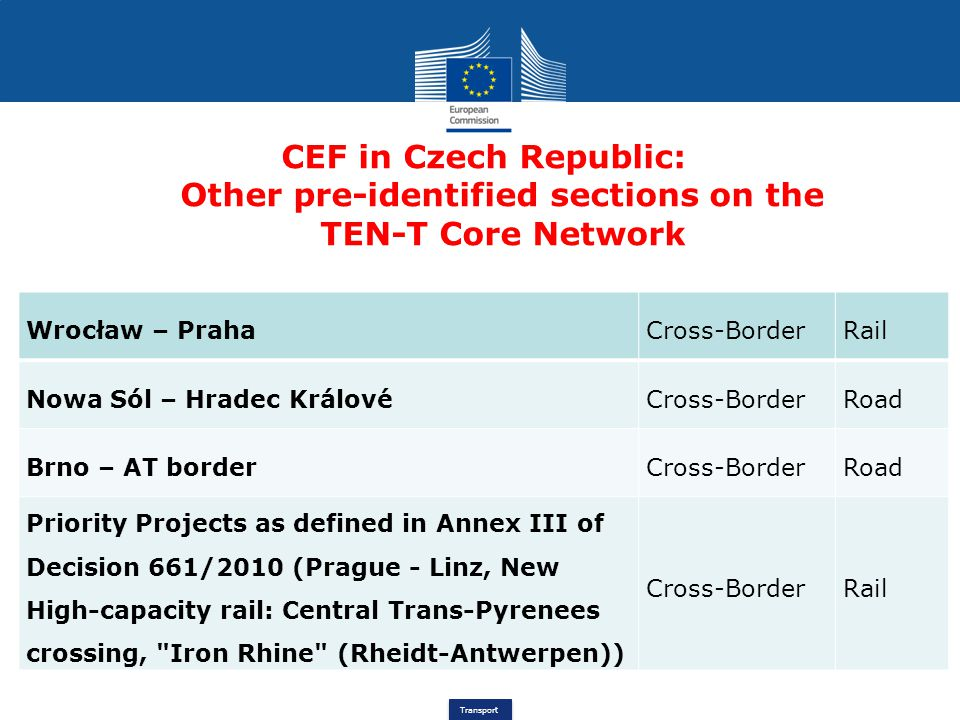 Transport CEF in Czech Republic: Other pre-identified sections on the TEN-T Core Network Wrocław – PrahaCross-BorderRail Nowa Sól – Hradec KrálovéCros