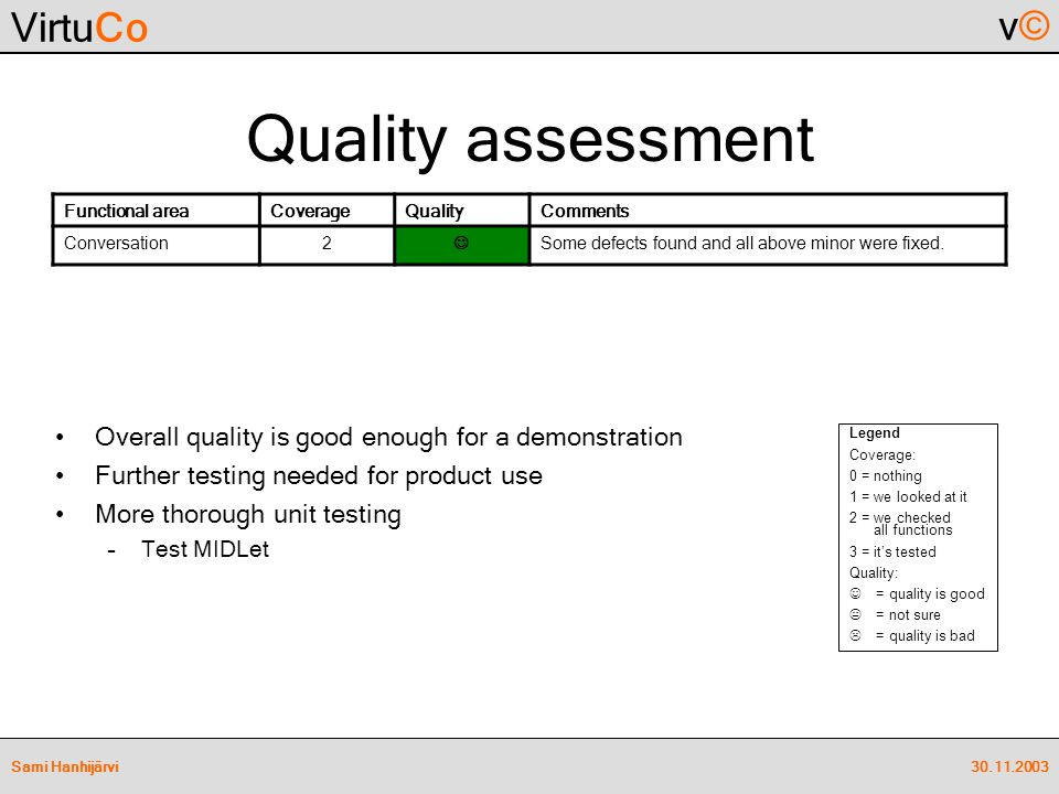 VirtuCo v©v© 30.11.2003Sami Hanhijärvi Quality assessment Overall quality is good enough for a demonstration Further testing needed for product use More thorough unit testing –Test MIDLet Functional areaCoverageQualityComments Conversation2 Some defects found and all above minor were fixed.