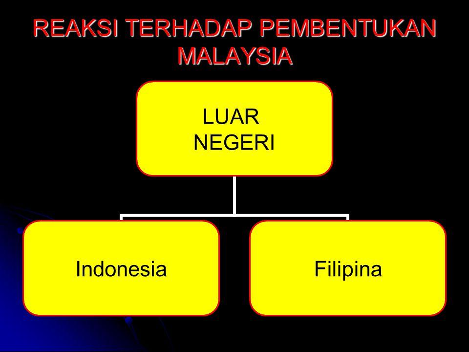 REAKSI TERHADAP PEMBENTUKAN MALAYSIA LUAR NEGERI IndonesiaFilipina