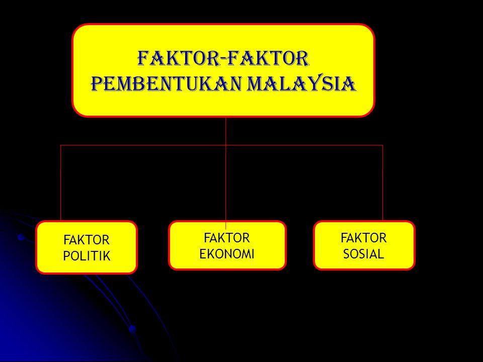 FAKTOR-FAKTOR PEMBENTUKAN MALAYSIA FAKTOR POLITIK FAKTOR EKONOMI FAKTOR SOSIAL
