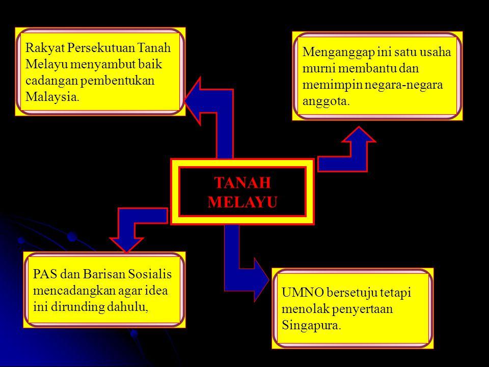 Rakyat Persekutuan Tanah Melayu menyambut baik cadangan pembentukan Malaysia. TANAH MELAYU Menganggap ini satu usaha murni membantu dan memimpin negar