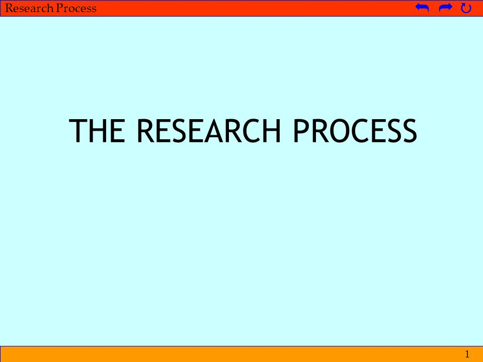 © Metpenstat I - FPsiUI Langkah-langkah Penelitian   Research Process   12 Step 1: Find a Research Idea: select a topic and find a hypothesis  Reviewing the literature in that area to find a specific research question or hypothesis ○ Characteristics of good research hypothesis: Positive  hypothesis must make a positive statement about the existence of something: existence of relationship, existence of a difference, existence of treatment effect the basic nature of science is to assume that something does not exist until there is enough evidence to demonstrate that it actually does exist.