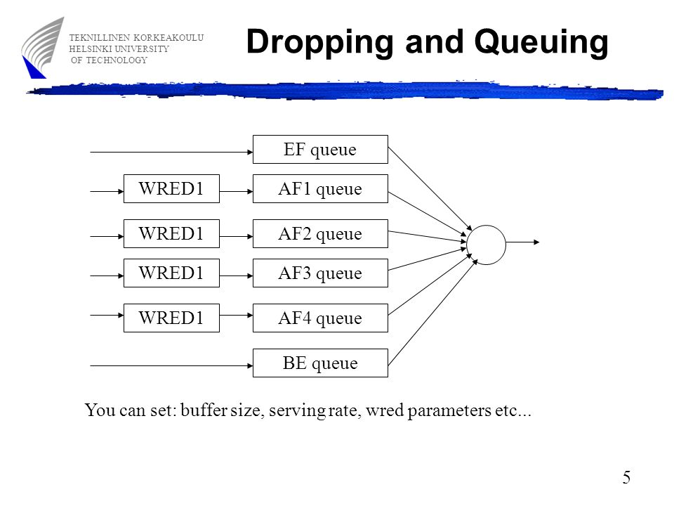 Feasibility of QoS Routing QoS Routing – finds paths that are subject to QoS requirements while achieving efficiency in network resource utilization Benefits of QoS Routing – enables creation of virtual circuit-like services – improves user satisfaction – improves network utilization and increases network thruput Benefits do not come free – cost of deploying QoS routing protocol – cost of processing overhead – cost of storage overhead – added complexity of routers –...