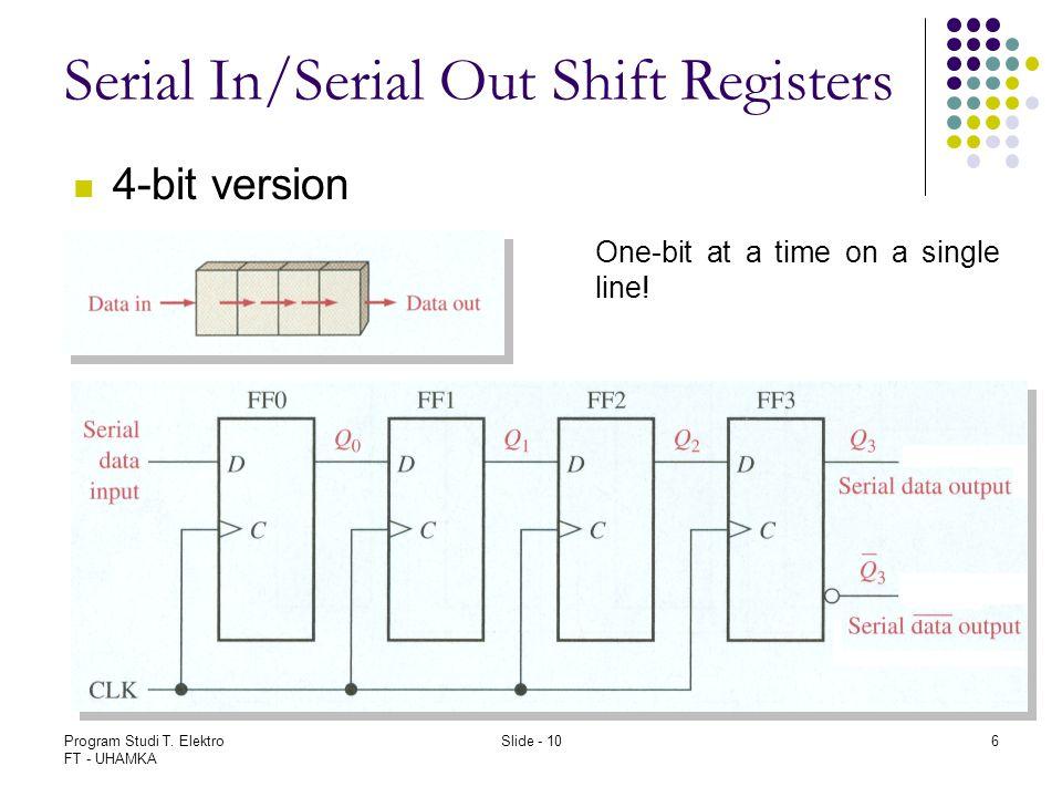 Program Studi T. Elektro FT - UHAMKA Slide - 106 Serial In/Serial Out Shift Registers 4-bit version One-bit at a time on a single line!