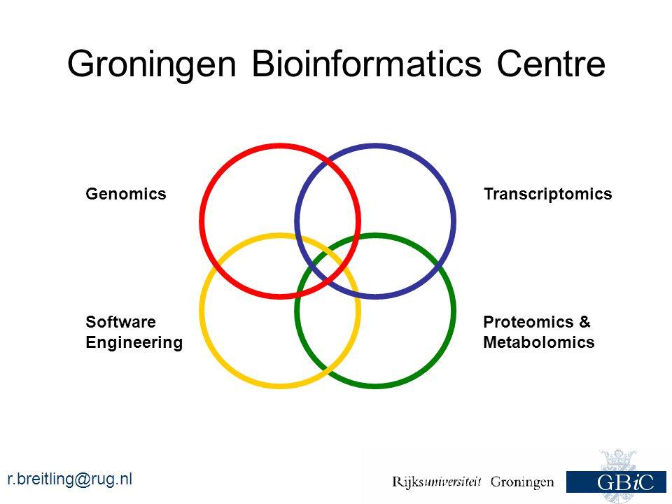 r.breitling@rug.nl Genomics Genetical genomics Jansen & Nap Trends Genetics 2001, 17:388 Jansen Nature Reviews Genetics 2003, 4:145 Jansen & Nap Trends Genetics 2004, 20:223 …of murine stem cells (de Haan, Williams) Bystrykh et al.