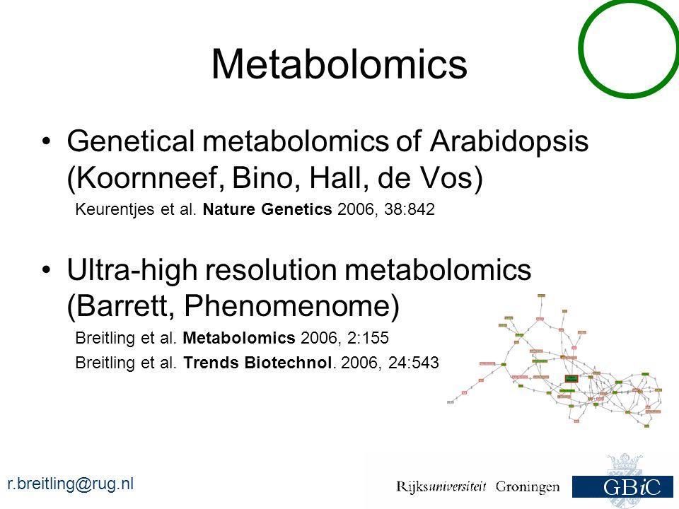 r.breitling@rug.nl Metabolomics Genetical metabolomics of Arabidopsis (Koornneef, Bino, Hall, de Vos) Keurentjes et al.
