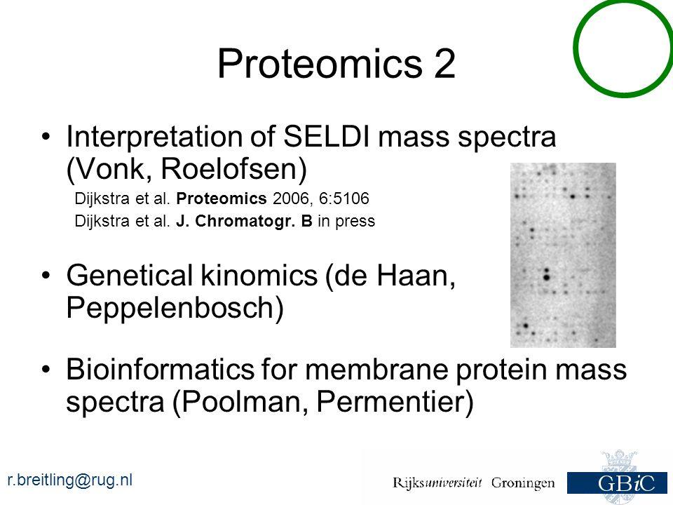 r.breitling@rug.nl Proteomics 2 Interpretation of SELDI mass spectra (Vonk, Roelofsen) Dijkstra et al.