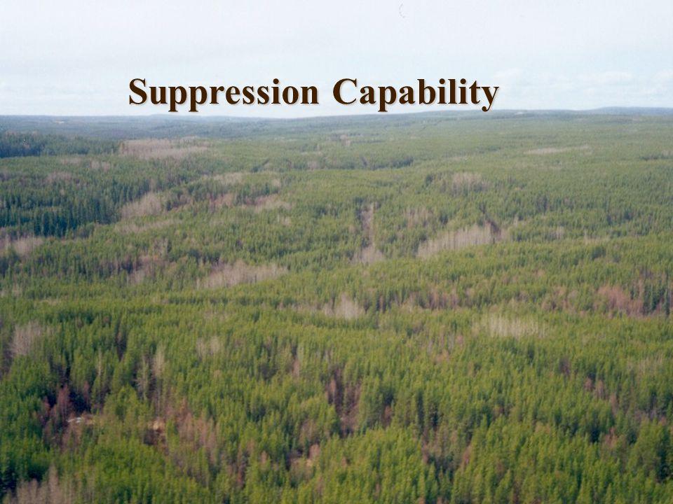 Suppression Capability